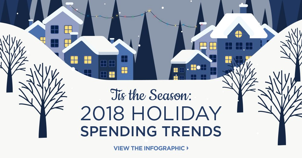 holiday spending trends